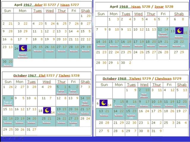 April 1967 - Oktober 1968