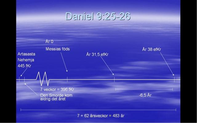 Daniel 92526